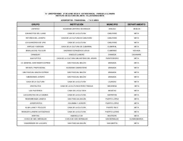 GRUPO INSTITUCIÓN MUNICIPIO DEPARTAMENTO ZAPATEO ACADEMIA ZAPATEO DE ARAUCA ARAUCA ARAUCA GAVANCITOS DEL LLANO CASA DE LA ...