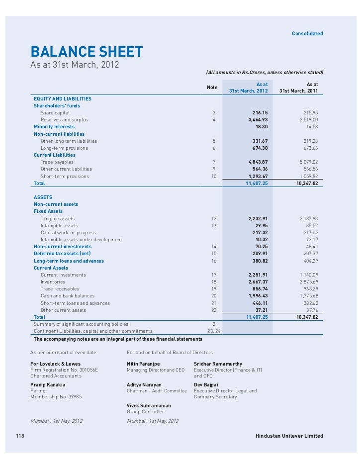 Consolidated      BALANCE SHEET      As at 31st March, 2012                                                               ...