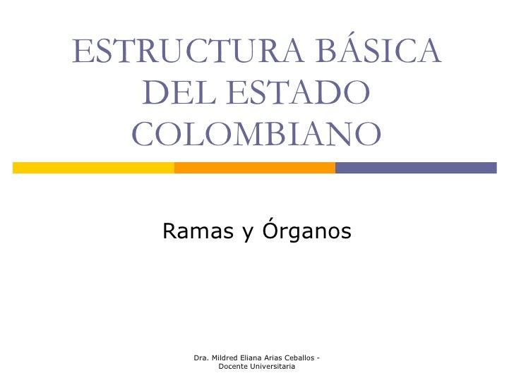 ESTRUCTURA BÁSICA DEL ESTADO COLOMBIANO Ramas y Órganos Dra. Mildred Eliana Arias Ceballos - Docente Universitaria