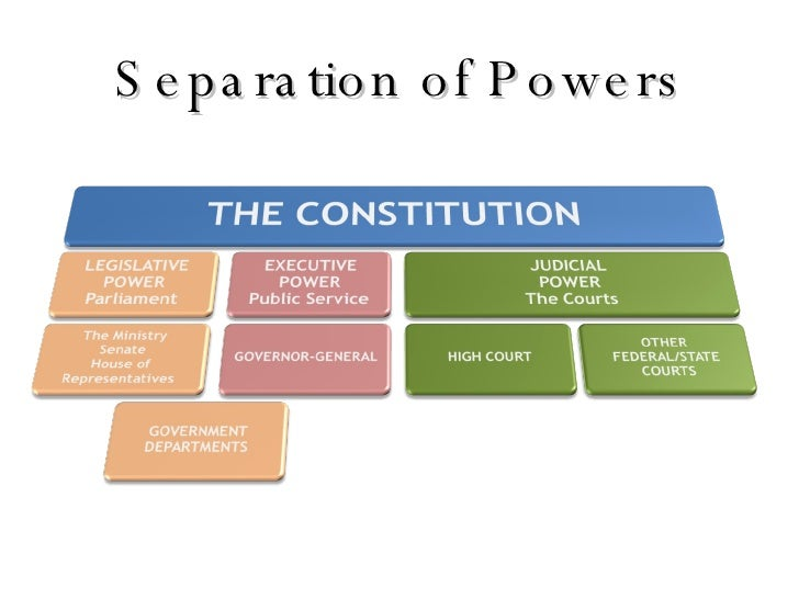 The separation of powers?