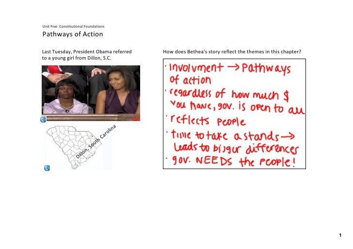 Unit Five: Constitutional Foundations  Pathways of Action   Last Tuesday, President Obama referred                How does...