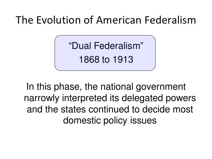 an introduction to the evolution of american federalism American federalism essay examples 5 total results an introduction to the evolution of american federalism 1,241 words 3 pages.