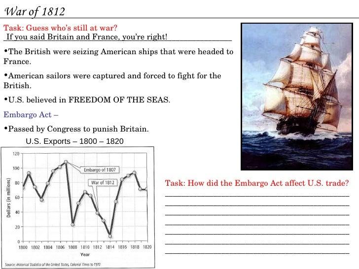 War of 1812 Task: Guess who's still at war?  _________________________________________________________ If you said Britain...