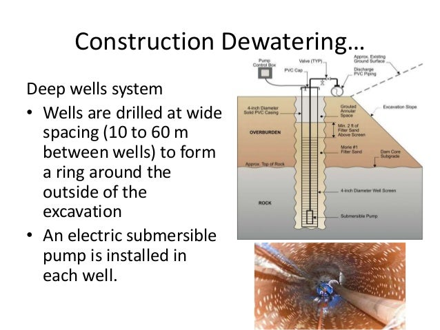construction dewatering and groundwater control pdf