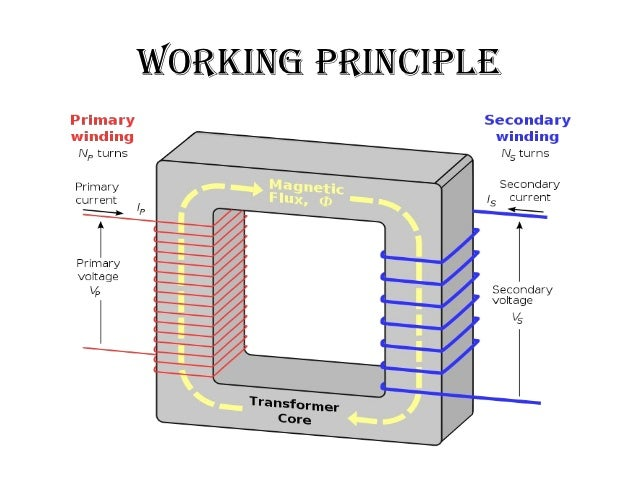 3 phase step down transformer diagram 3 phase transformers