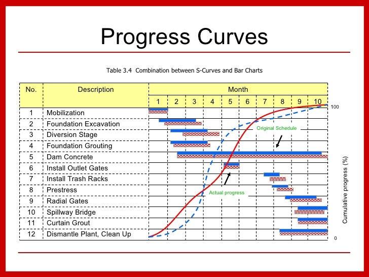 building construction estimate sample