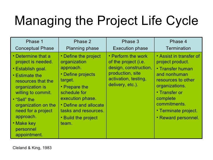 the project life cycle construction essay 32 s m renuka et al: a review on critical risk factors in the life cycle of construction projects event by construction managers and researchers and so they.