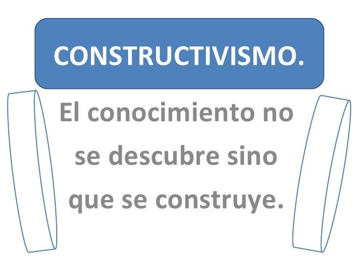 El conocimiento no se descubre sino que se construye. CONSTRUCTIVISMO.