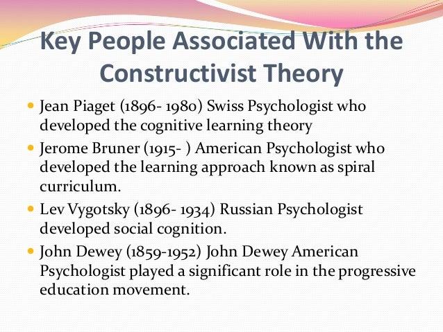 bruner constructivist theory