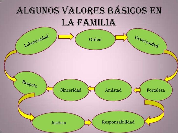 Construyendo valores familiares