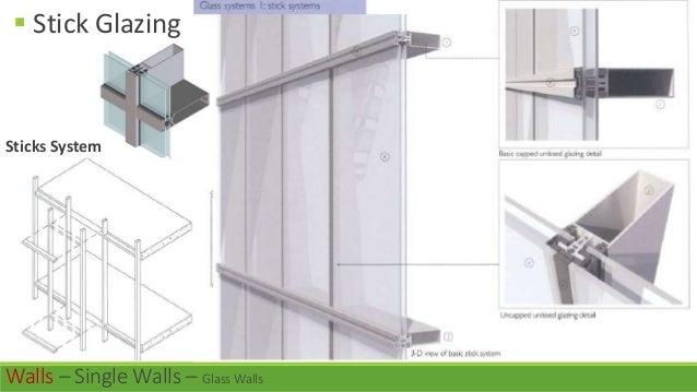 Typical Metal Stud Framing Details Images