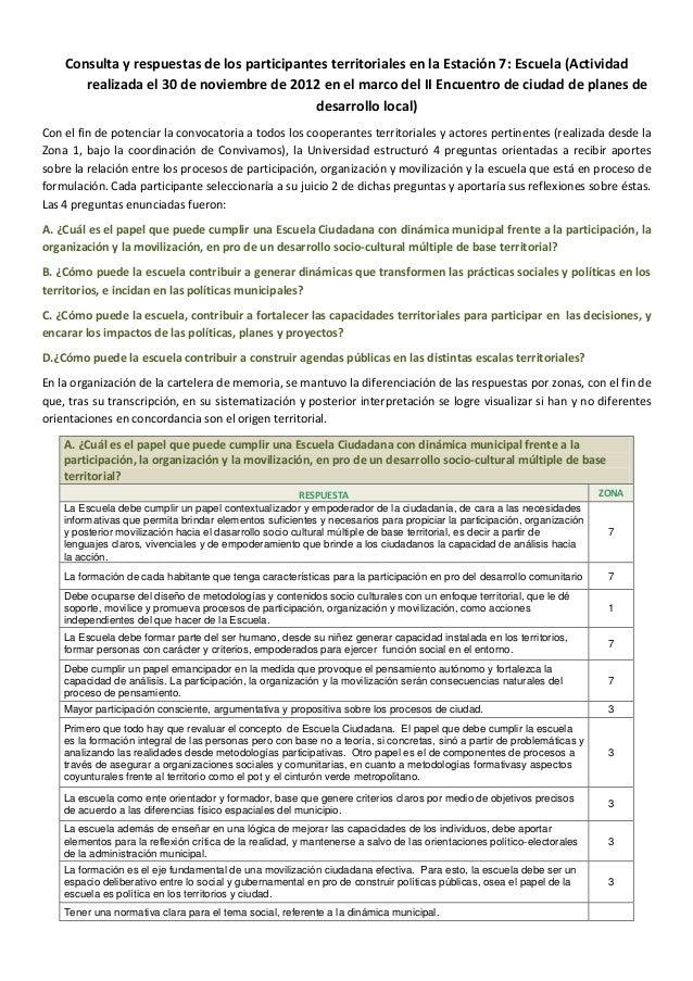 Consulta y respuestas de los participantes territoriales en la Estación 7: Escuela (Actividad       realizada el 30 de nov...