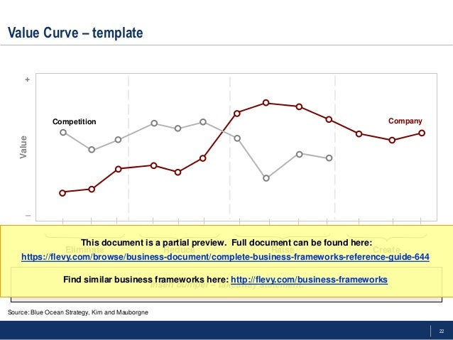 """customer value curves """"as is"""" and """"to be"""" value curves with metrics provide you with a simple graphical display showing what you must do to deliver exceptional value to your most important customers."""
