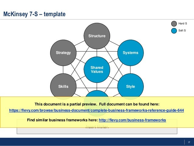 Complete business frameworks toolkit strategy marketing for Strategy document template mckinsey