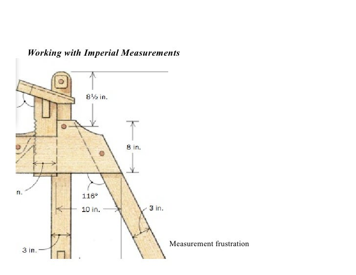 Working with Imperial Measurements                                    Measurement frustration