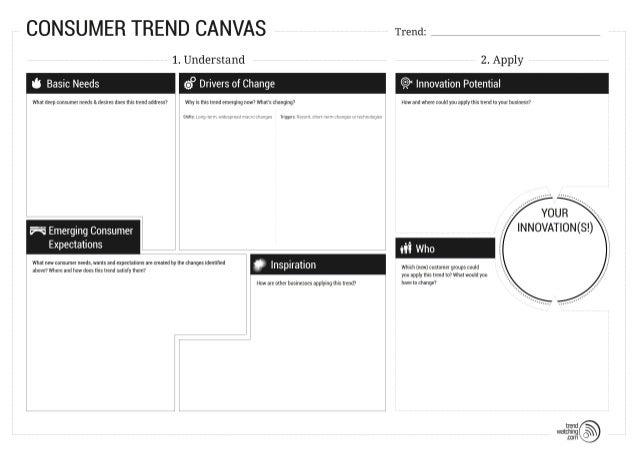 Consumer trend-canvas
