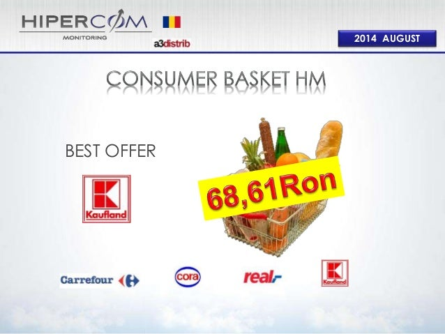Consumer Basket Hypermarket August 2014