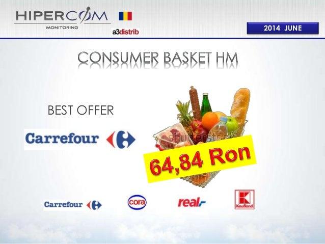 Consumer Basket Hypermarket June 2014