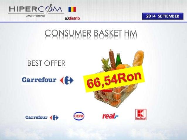 Consumer Basket Hypermarket September 2014