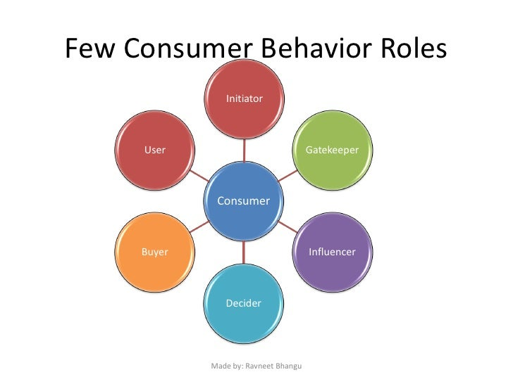 teens and consumer behavior essay