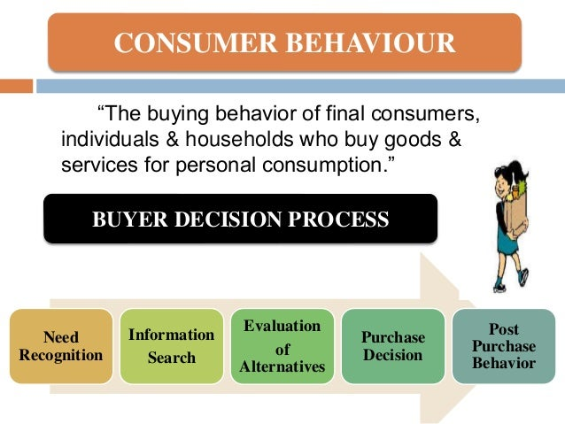 research on consumer buying behaviour Help percentages homework research paper consumer buying behaviour process dissertation nursing essay about service marketing.