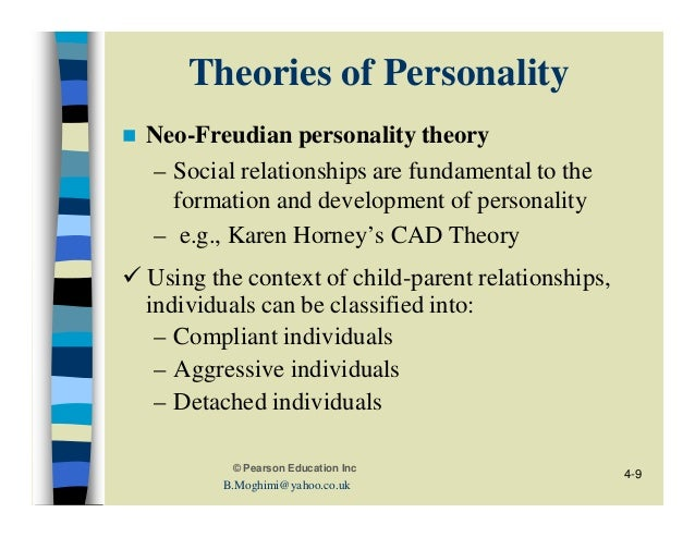 therioes of personality u02d1 unit 2