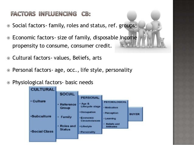 Internal & External Factors of Consumer Behaviour