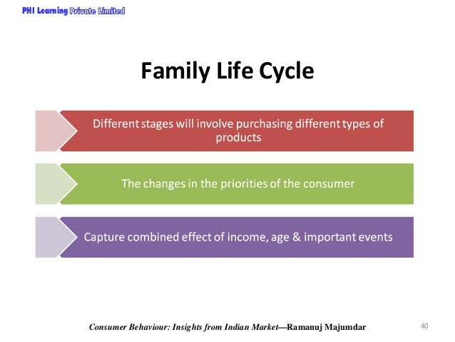 family values present trends changing family values It seems possible, therefore, that as american culture and values change, parenting styles will follow similar trends research on intergenerational transmissions and.