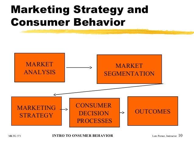 consumer behavior literature review 32 thai consumer behavior in social networks: a literature review nadhakan shinnaranantana the marketing department, kasetsart business school kasetsart university, thailand.