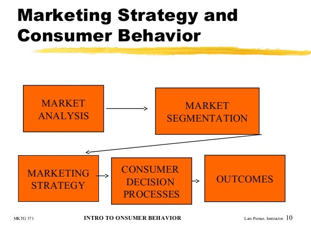 assumptions of consumer behaviour by psychology marketing essay Dissertation and essay samples:consumer decision making behaviour.