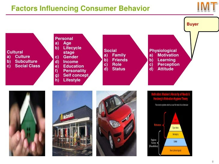 gender identity in consumer behaviour The impact of gender effects on consumers' perceptions of brand equity: a cross-cultural investigation.