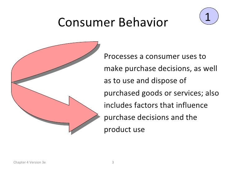 buying behaviour of consumer for dell Introduction consumer buying behaviour is the sum total of a consumer's attitudes, preferences, intentions, and decisions regarding the consumer's behaviour in the market place when purchasing a.