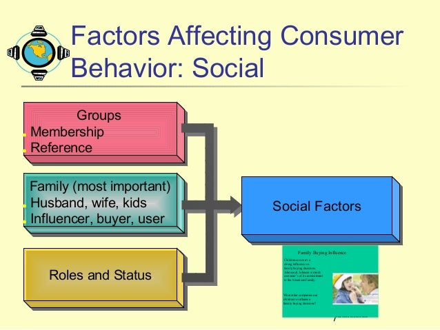 the important factors that influence consumer perceptions 22 influence of online marketing on consumers aversiveness are very important factors that are considered skills and perceptions of the web environment have.