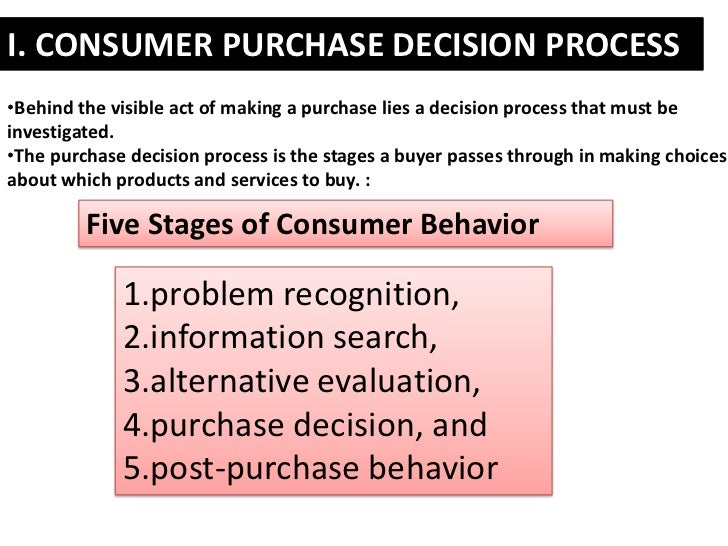 ikea the buyer decision making process A purchase decision-making process model of online consumers and its influential factor a cross sector analysis a thesis submitted to the university of manchester for the degree.