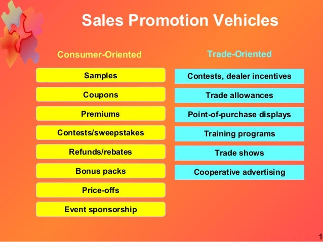 Promotion marketing  Wikipedia