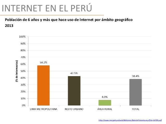 Uso Del Internet en el Peru Internet en el Perú Población