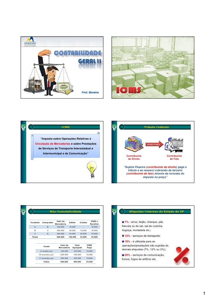 Contabilidade geral ii slides cap 09_-_icms