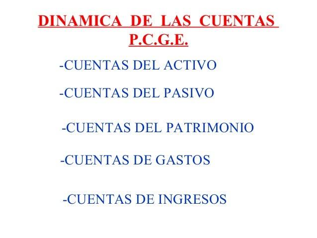 DINAMICA DE LAS CUENTAS P.C.G.E. -CUENTAS DEL PASIVO -CUENTAS DEL PATRIMONIO -CUENTAS DE GASTOS -CUENTAS DE INGRESOS -CUEN...