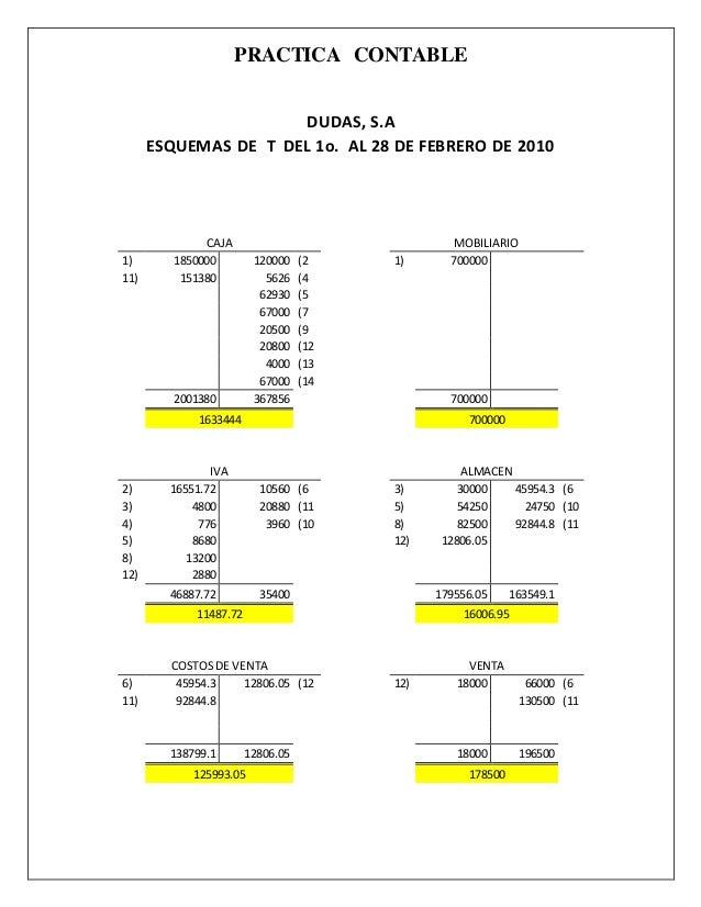PRACTICA CONTABLE CAJA MOBILIARIO 1) 1850000 120000 (2 1) 700000 11) 151380 5626 (4 62930 (5 67000 (7 20500 (9 20800 (12 4...