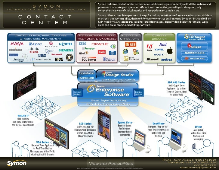 Contact Ctr Solutions V1