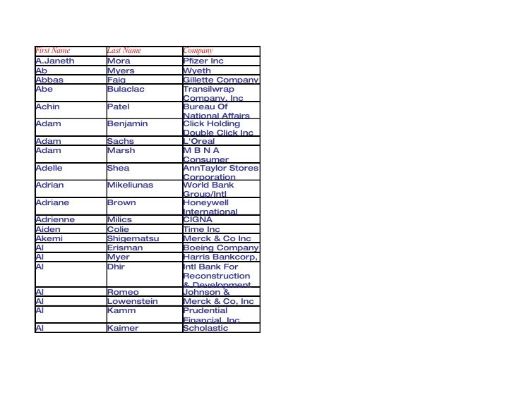 Tentative Contact List 2009