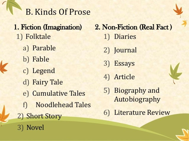 Authors and its essays