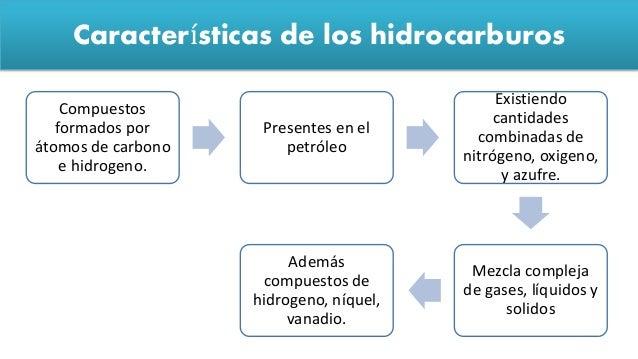 Contaminacion del suelo por hidrocarburos for Caracteristicas de los suelos