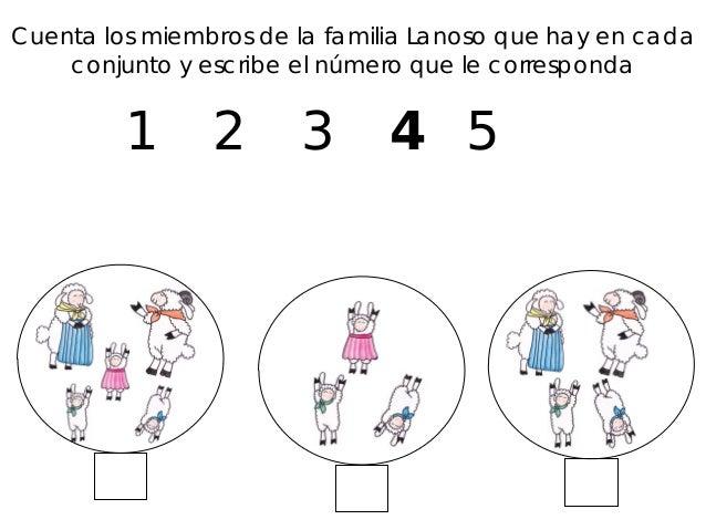 Cuenta los miembros de la familia Lanoso que hay en cada    conjunto y escribe el número que le corresponda         1     ...
