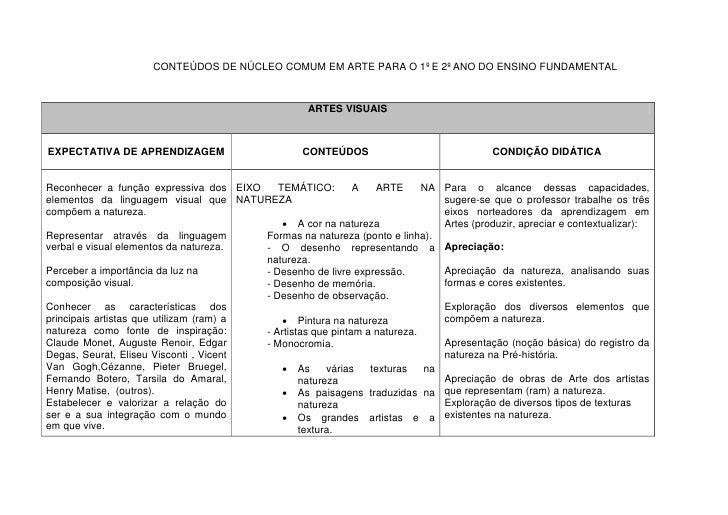 CONTEÚDOS DE NÚCLEO COMUM EM ARTE PARA O 1º E 2º ANO DO ENSINO FUNDAMENTAL                                                ...