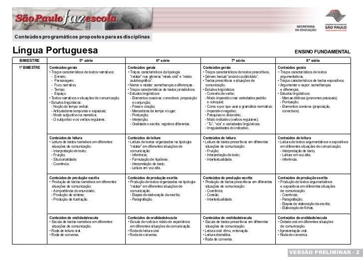 Conteúdos programáticos propostos para as disciplinas