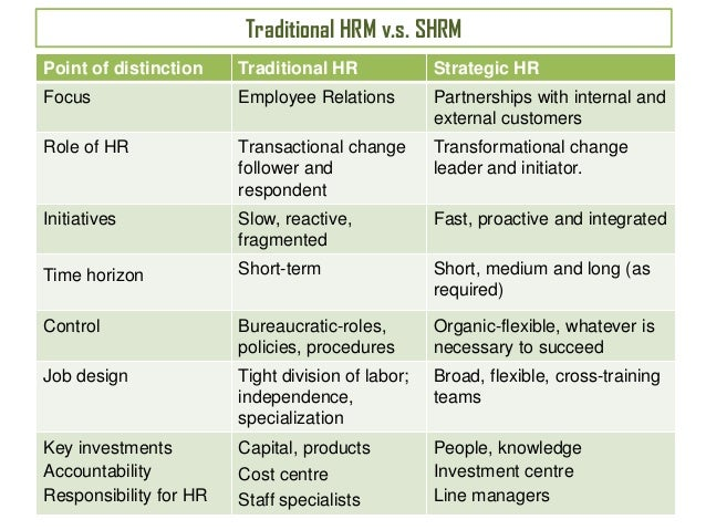 hrm roles in change management issues Csr and hr management issue brief and roadmap 2  ideas, policies, and  cultural and behavioural change in organizations makes it central to fulfilling an.