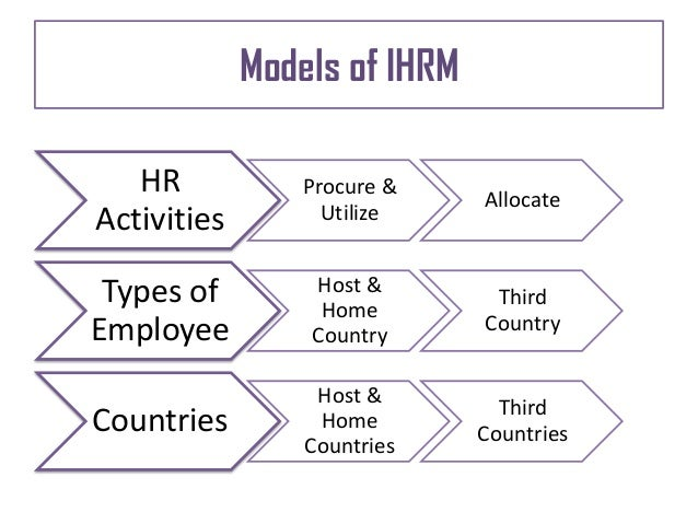 contemporary issues in hrm essays The aim of this study is to review the contemporary issues in human resource management (hrm) that affect organisational performance the management of performance is very crucial for the overall production of labour.