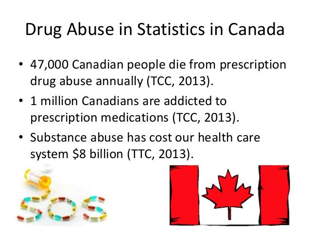 canadian pharmacy viagra online