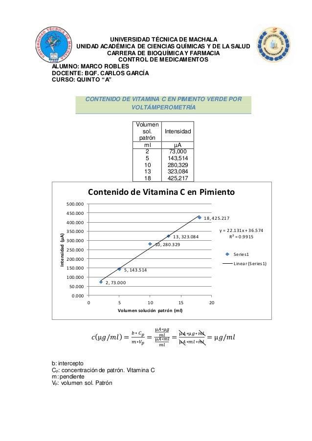 UNIVERSIDAD TÉCNICADE MACHALA UNIDAD ACADÉMICA DE CIENCIAS QUÍMICAS Y DE LASALUD CARRERA DE BIOQUÍMICAY FARMACIA CONTROL D...